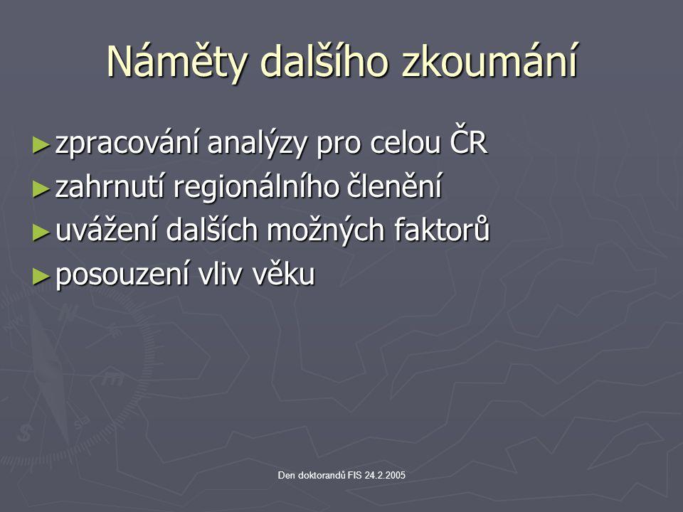Den doktorandů FIS 24.2.2005 Náměty dalšího zkoumání ► zpracování analýzy pro celou ČR ► zahrnutí regionálního členění ► uvážení dalších možných fakto