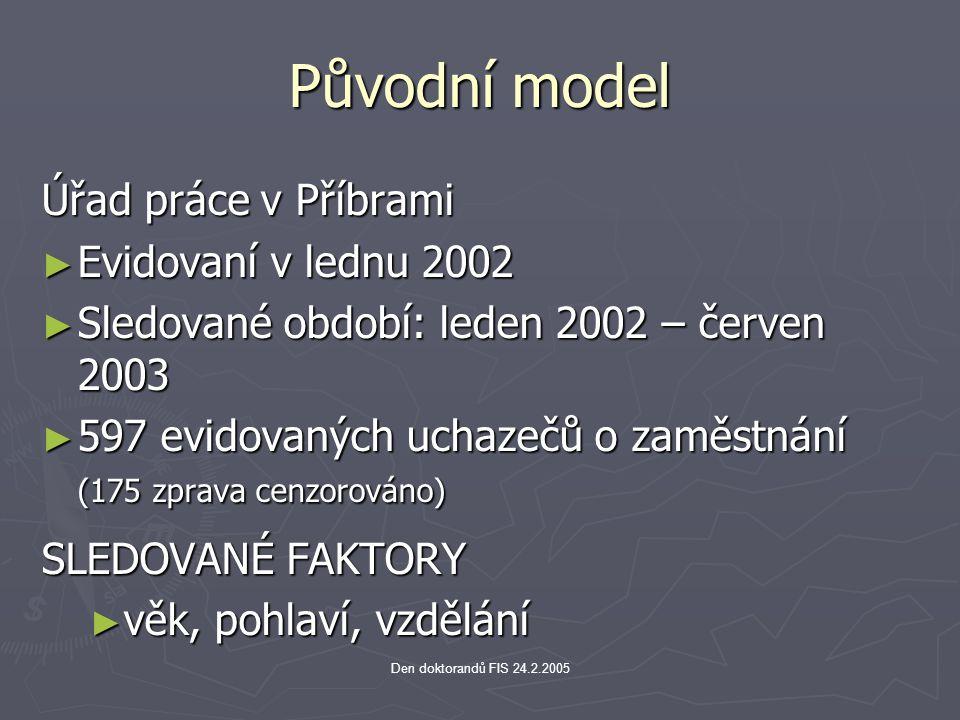 Původní model Úřad práce v Příbrami ► Evidovaní v lednu 2002 ► Sledované období: leden 2002 – červen 2003 ► 597 evidovaných uchazečů o zaměstnání (175