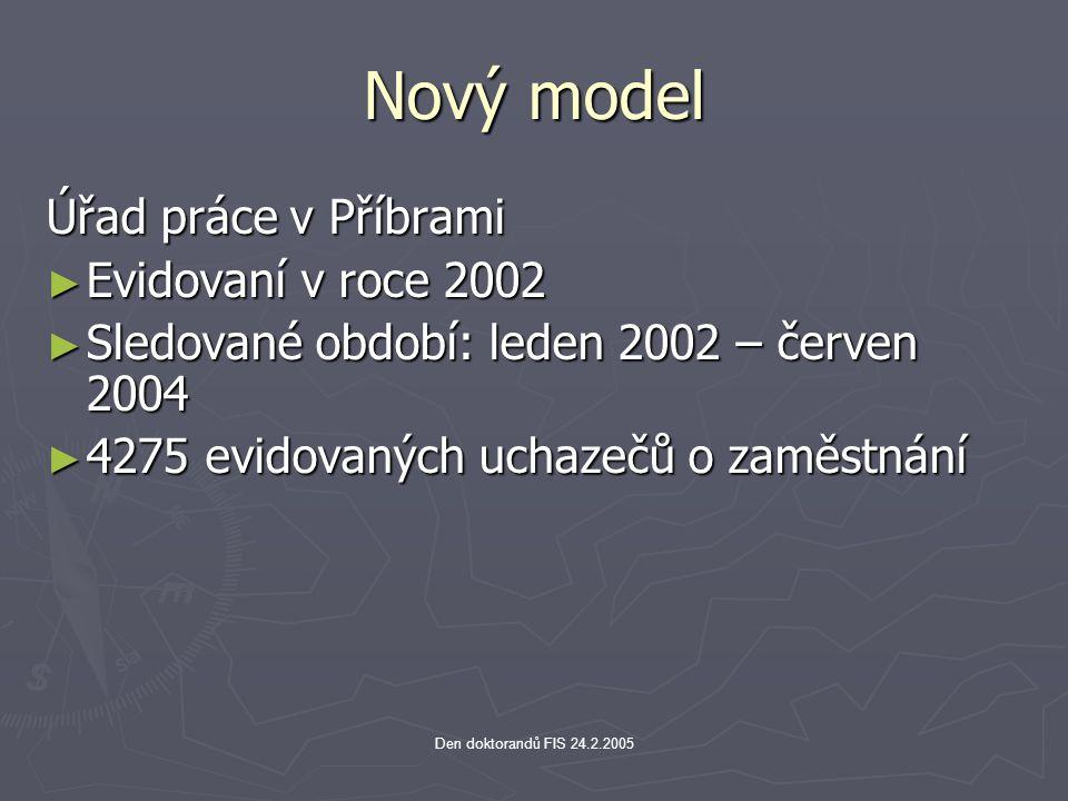 Den doktorandů FIS 24.2.2005 Nový model Úřad práce v Příbrami ► Evidovaní v roce 2002 ► Sledované období: leden 2002 – červen 2004 ► 4275 evidovaných