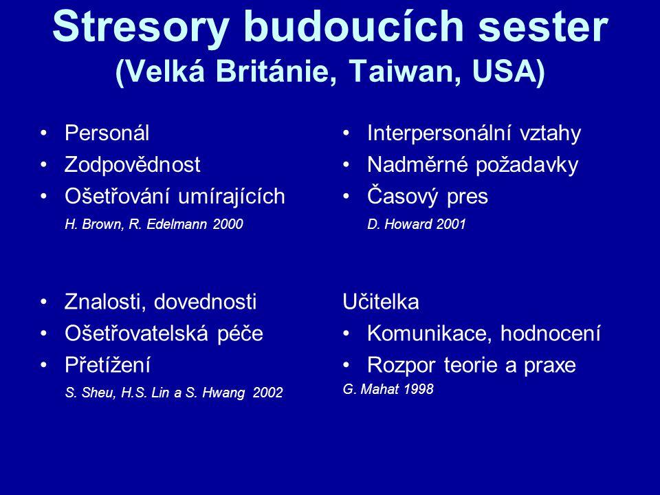 Stresory budoucích sester (Velká Británie, Taiwan, USA) Personál Zodpovědnost Ošetřování umírajících H. Brown, R. Edelmann 2000 Interpersonální vztahy