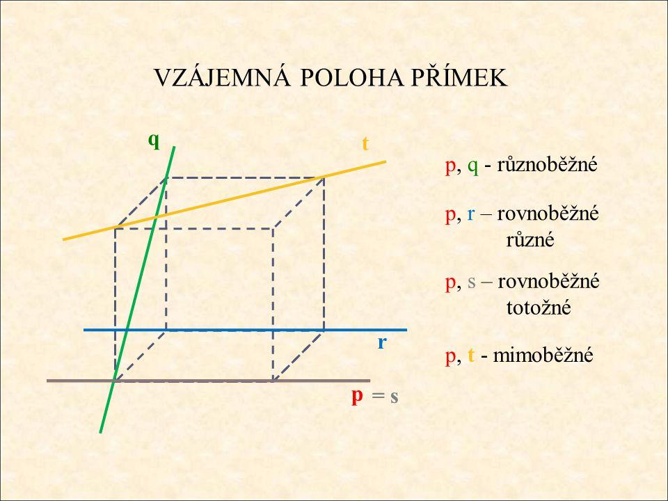 VZÁJEMNÁ POLOHA PŘÍMEK p q r t = s p, q - různoběžné p, r – rovnoběžné různé p, s – rovnoběžné totožné p, t - mimoběžné