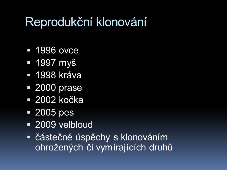 Reprodukční klonování  1996 ovce  1997 myš  1998 kráva  2000 prase  2002 kočka  2005 pes  2009 velbloud  částečné úspěchy s klonováním ohrožených či vymírajících druhů