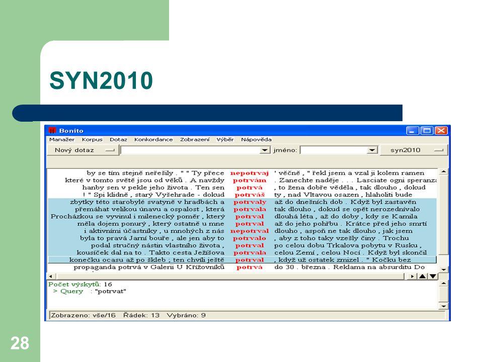 28 SYN2010