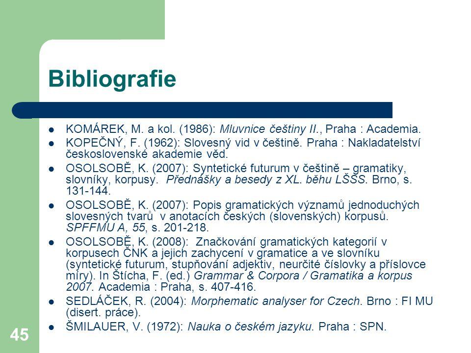 45 Bibliografie KOMÁREK, M. a kol. (1986): Mluvnice češtiny II., Praha : Academia. KOPEČNÝ, F. (1962): Slovesný vid v češtině. Praha : Nakladatelství