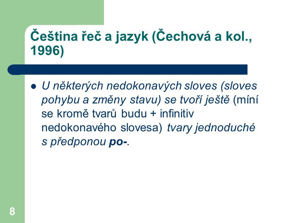 8 Čeština řeč a jazyk (Čechová a kol., 1996) U některých nedokonavých sloves (sloves pohybu a změny stavu) se tvoří ještě (míní se kromě tvarů budu +