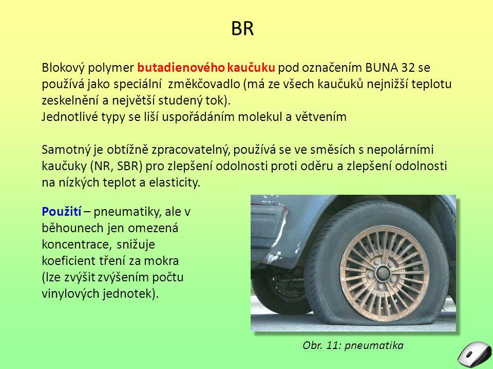 BR Blokový polymer butadienového kaučuku pod označením BUNA 32 se používá jako speciální změkčovadlo (má ze všech kaučuků nejnižší teplotu zeskelnění