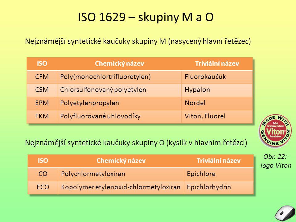 ISO 1629 – skupiny M a O Nejznámější syntetické kaučuky skupiny M (nasycený hlavní řetězec) Obr. 22: logo Viton Nejznámější syntetické kaučuky skupiny