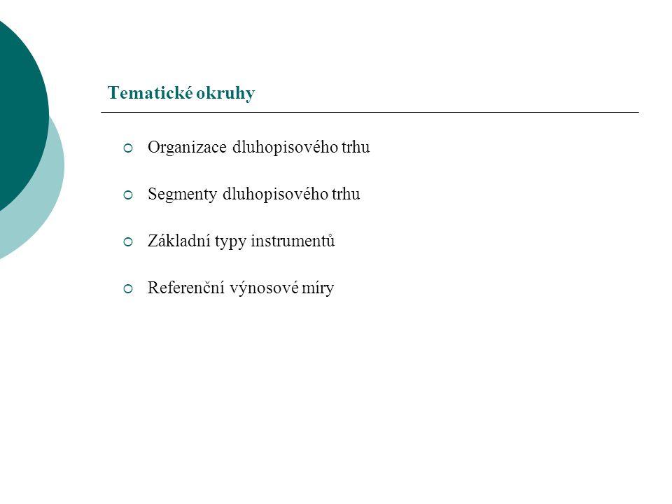 Tematické okruhy  Organizace dluhopisového trhu  Segmenty dluhopisového trhu  Základní typy instrumentů  Referenční výnosové míry