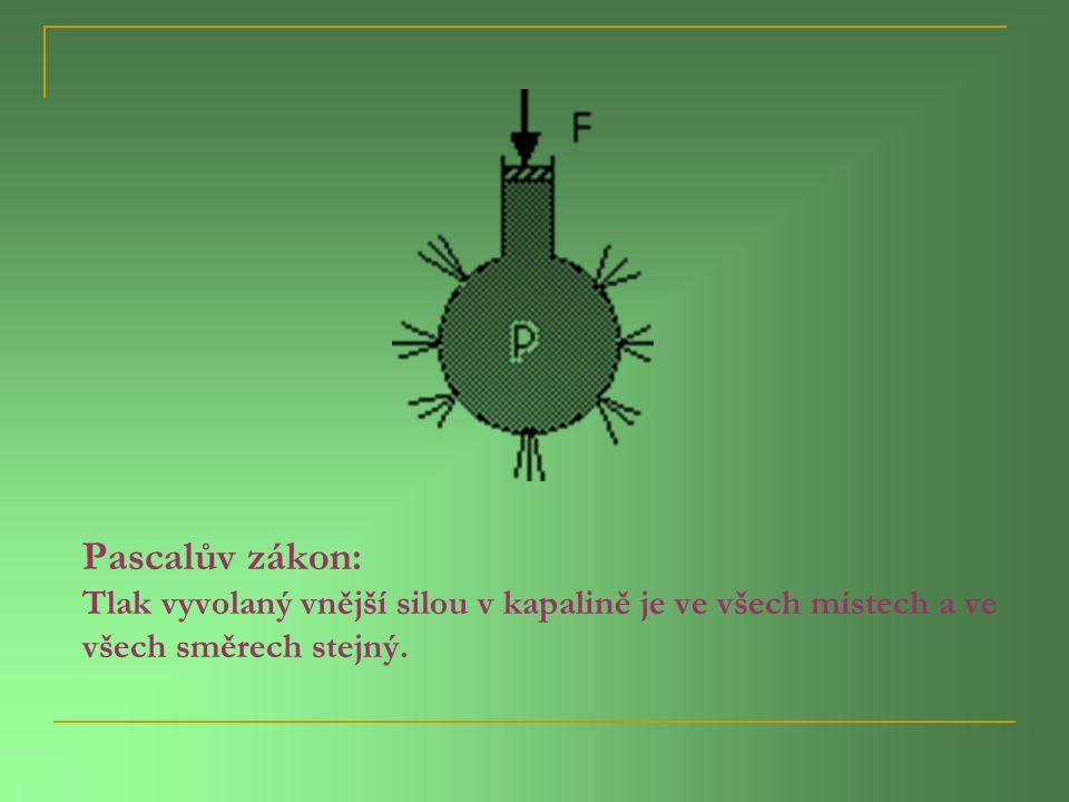 Pascalův zákon: Tlak vyvolaný vnější silou v kapalině je ve všech místech a ve všech směrech stejný.