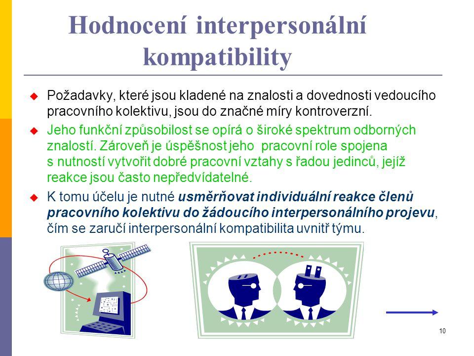 10 Hodnocení interpersonální kompatibility  Požadavky, které jsou kladené na znalosti a dovednosti vedoucího pracovního kolektivu, jsou do značné mír