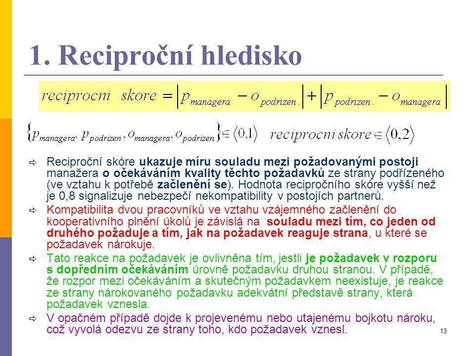 13 1. Reciproční hledisko  Reciproční skóre ukazuje míru souladu mezi požadovanými postoji manažera o očekáváním kvality těchto požadavků ze strany p