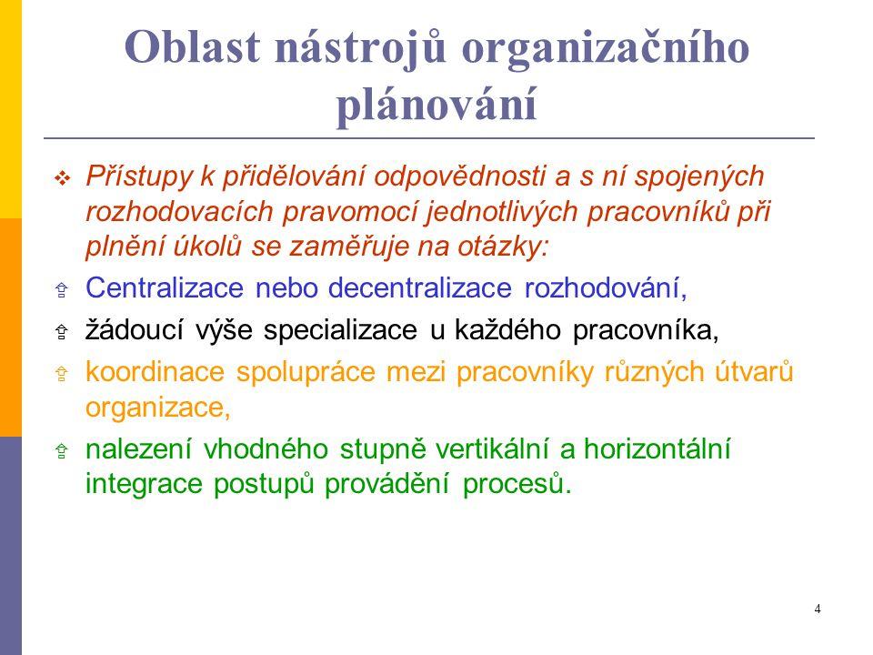 4 Oblast nástrojů organizačního plánování  Přístupy k přidělování odpovědnosti a s ní spojených rozhodovacích pravomocí jednotlivých pracovníků při p