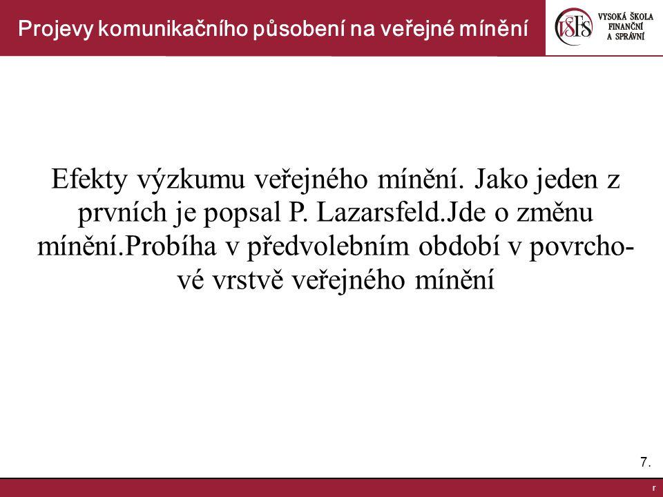 7.7. r Projevy komunikačního působení na veřejné mínění Efekty výzkumu veřejného mínění.