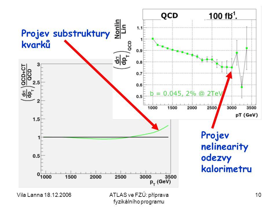 Vila Lanna 18.12.2006ATLAS ve FZÚ: příprava fyzikálního programu 10 Projev substruktury kvarků Projev nelinearity odezvy kalorimetru