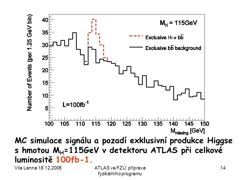 Vila Lanna 18.12.2006ATLAS ve FZÚ: příprava fyzikálního programu 14 MC simulace signálu a pozadí exklusivní produkce Higgse s hmotou M H =115GeV v detektoru ATLAS při celkové luminositě 100fb-1.
