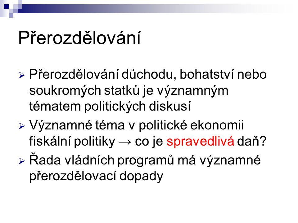 Porcování medvěda  Porcování medvěda (pork barrel politics) → veřejné programy cílené na jeden region a zaplacené všemi ostatními.