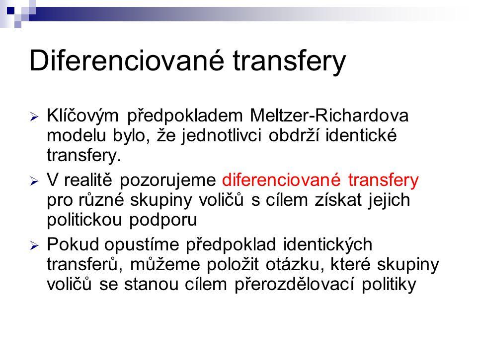 Diferenciované transfery  Klíčovým předpokladem Meltzer-Richardova modelu bylo, že jednotlivci obdrží identické transfery.  V realitě pozorujeme dif