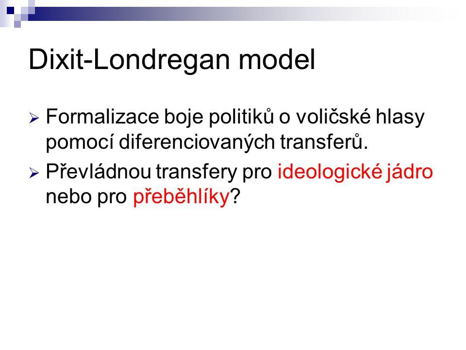 Dixit-Londregan model  Formalizace boje politiků o voličské hlasy pomocí diferenciovaných transferů.  Převládnou transfery pro ideologické jádro neb