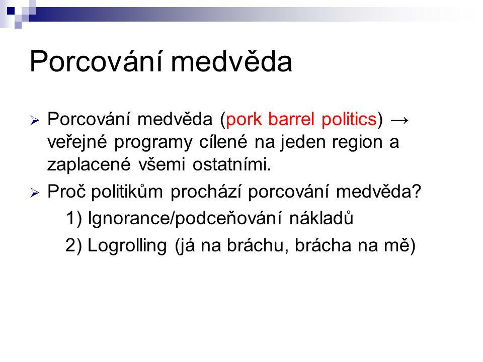 Porcování medvěda  Porcování medvěda (pork barrel politics) → veřejné programy cílené na jeden region a zaplacené všemi ostatními.  Proč politikům p