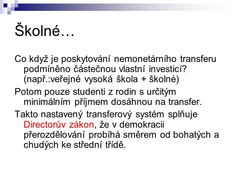 Školné… Co když je poskytování nemonetárního transferu podmíněno částečnou vlastní investicí? (např.:veřejné vysoká škola + školné) Potom pouze studen