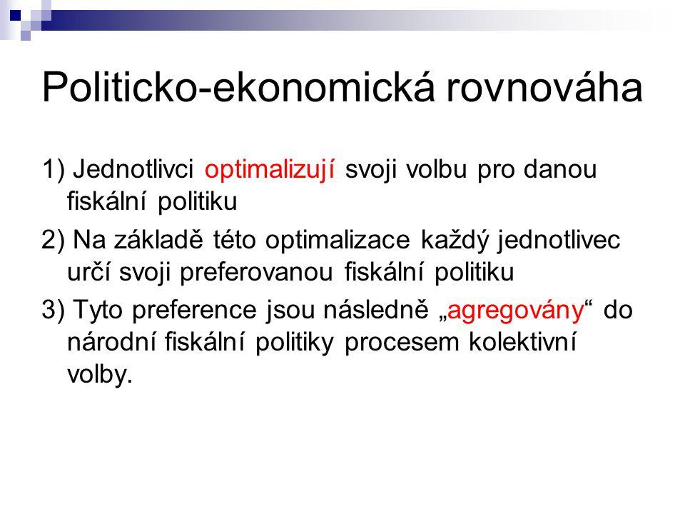 Politicko-ekonomická rovnováha 1) Jednotlivci optimalizují svoji volbu pro danou fiskální politiku 2) Na základě této optimalizace každý jednotlivec u