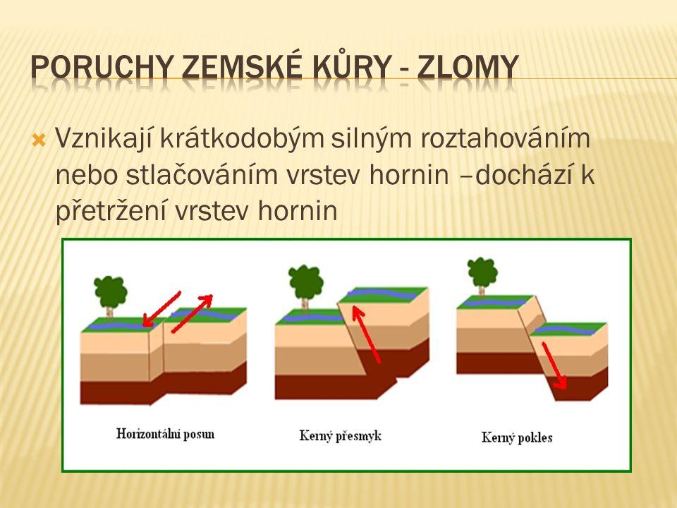  Vznikají krátkodobým silným roztahováním nebo stlačováním vrstev hornin –dochází k přetržení vrstev hornin