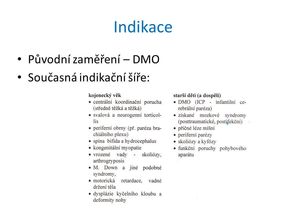 Indikace Původní zaměření – DMO Současná indikační šíře: