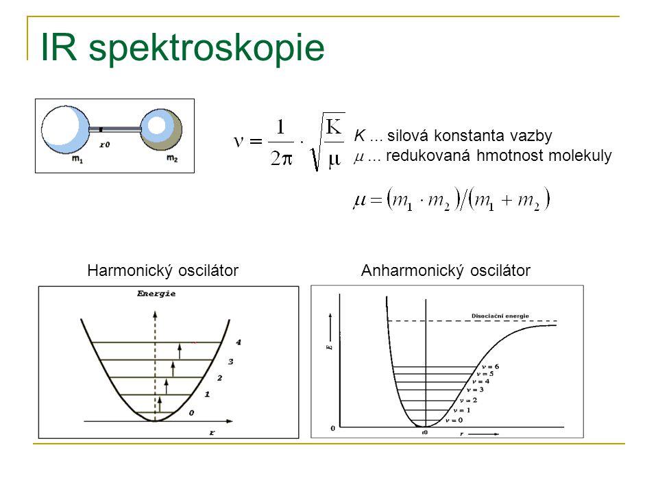 IR spektroskopie K... silová konstanta vazby ... redukovaná hmotnost molekuly Harmonický oscilátorAnharmonický oscilátor