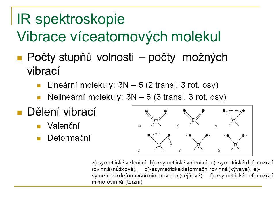 IR spektroskopie Vibrace víceatomových molekul Počty stupňů volnosti – počty možných vibrací Lineární molekuly: 3N – 5 (2 transl. 3 rot. osy) Nelineár