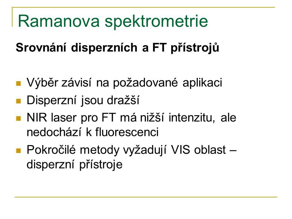 Ramanova spektrometrie Srovnání disperzních a FT přístrojů Výběr závisí na požadované aplikaci Disperzní jsou dražší NIR laser pro FT má nižší intenzi