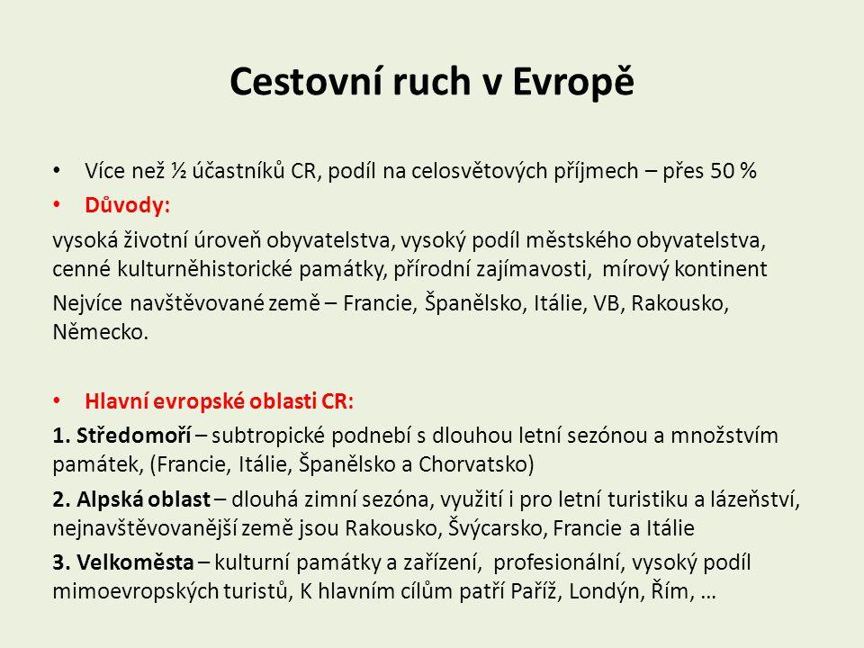 Cestovní ruch v Evropě Více než ½ účastníků CR, podíl na celosvětových příjmech – přes 50 % Důvody: vysoká životní úroveň obyvatelstva, vysoký podíl m