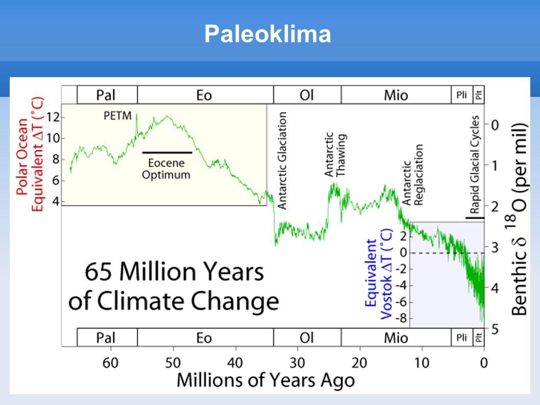 Kritické hodnoty Globální teplota +2ºC (k počátku 20. stol.) CO 2 : 350 ppm