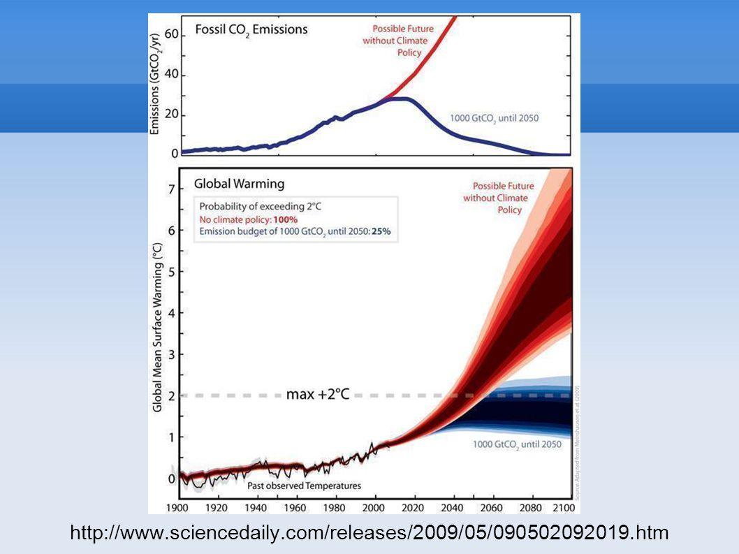 Červená oblast Bez účinné ochrany klimatu Adaptace má své meze Omezování emisí skleníkových plynů může mít vliv na rychlost oteplování, nikoliv na zvrácení trendu.