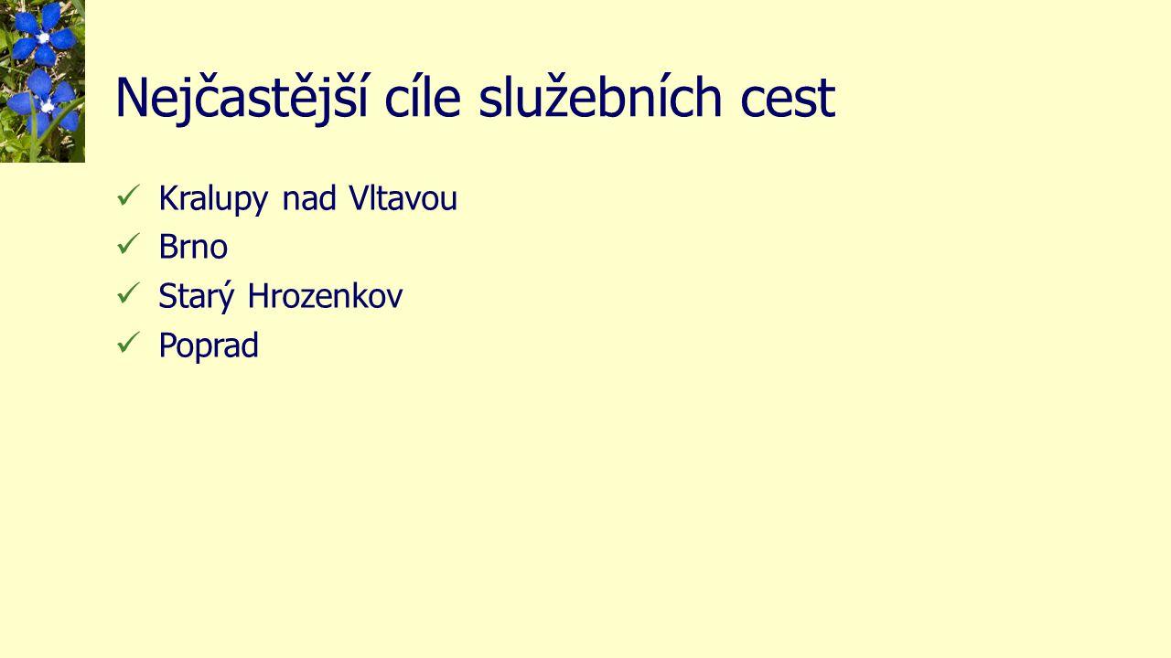 Nejčastější cíle služebních cest Kralupy nad Vltavou Brno Starý Hrozenkov Poprad