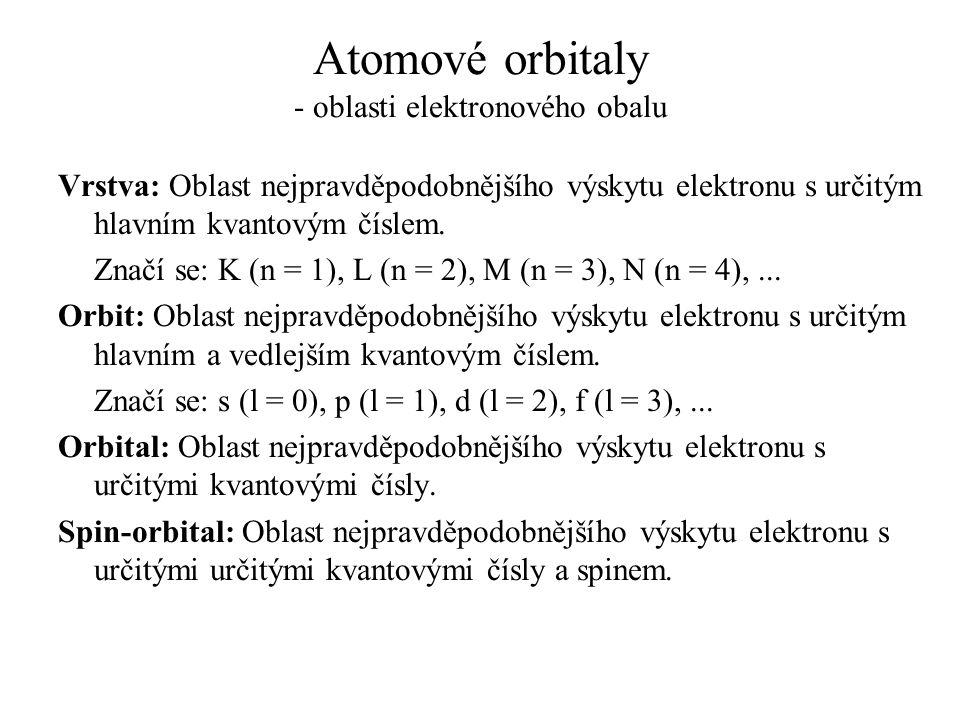 Atomové orbitaly - oblasti elektronového obalu Vrstva: Oblast nejpravděpodobnějšího výskytu elektronu s určitým hlavním kvantovým číslem. Značí se: K