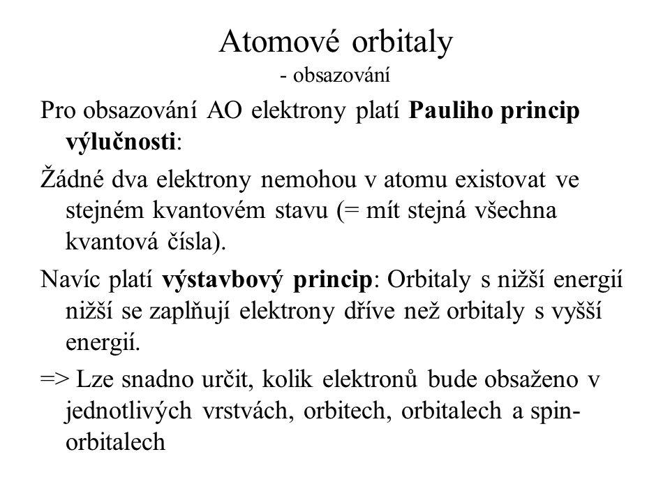 Atomové orbitaly - obsazování Pro obsazování AO elektrony platí Pauliho princip výlučnosti: Žádné dva elektrony nemohou v atomu existovat ve stejném k