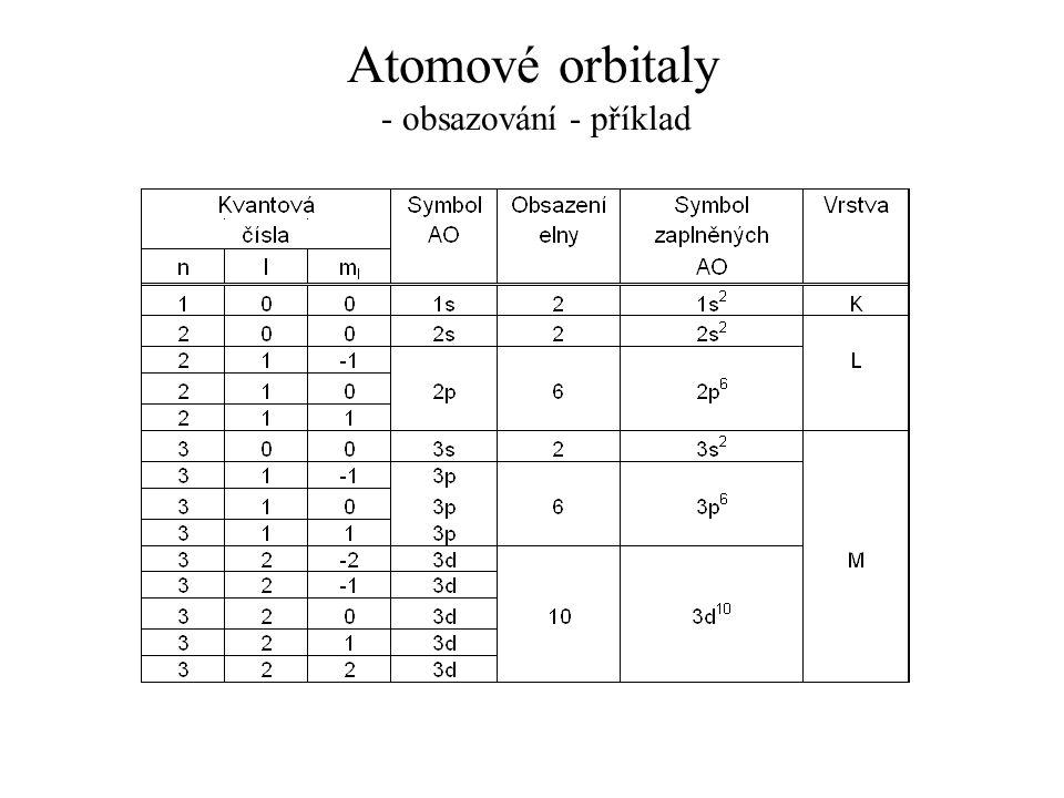 Atomové orbitaly - obsazování - příklad