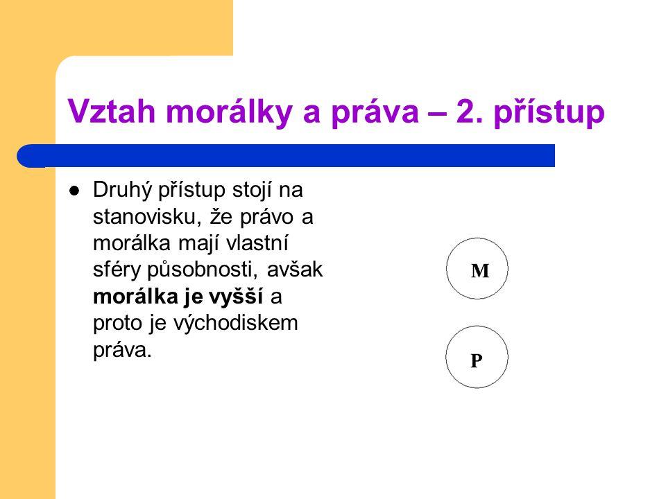 Vztah morálky a práva – 2.