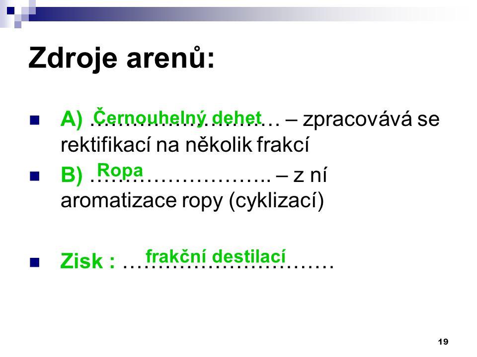 19 Zdroje arenů: A) ……………………… – zpracovává se rektifikací na několik frakcí B) ……………………..