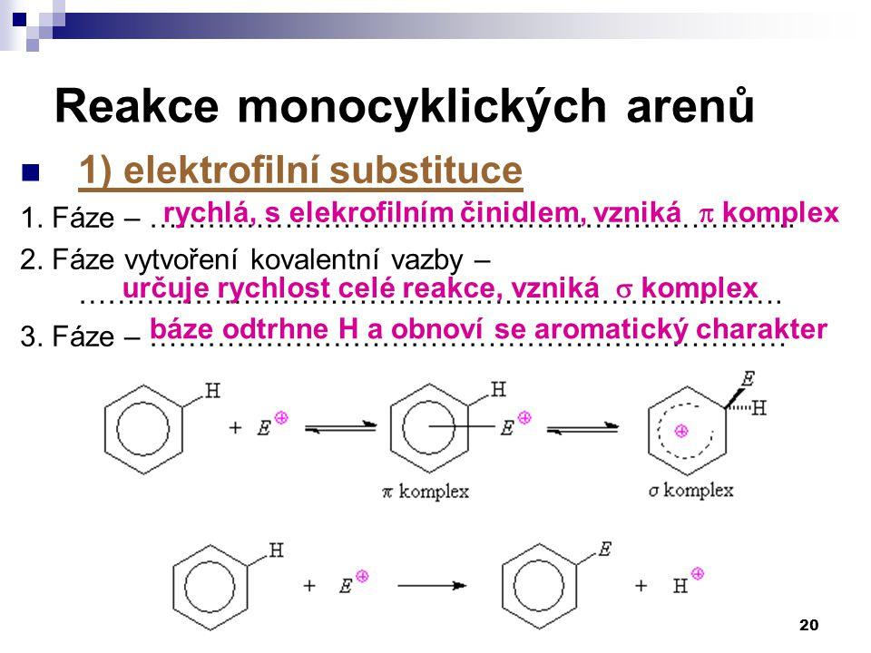 20 Reakce monocyklických arenů 1) elektrofilní substituce 1. Fáze – …………………………………………………………. 2. Fáze vytvoření kovalentní vazby – ………………………………………………………