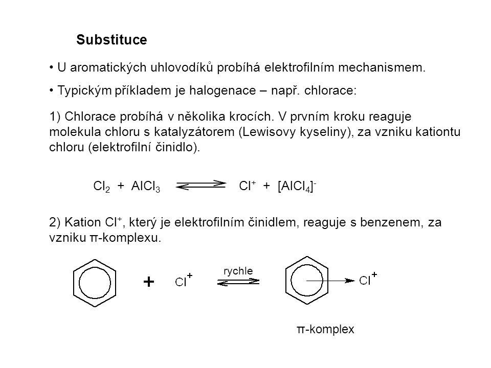 Substituce Cl 2 + AlCl 3 Cl + + [AlCl 4 ] - U aromatických uhlovodíků probíhá elektrofilním mechanismem. Typickým příkladem je halogenace – např. chlo