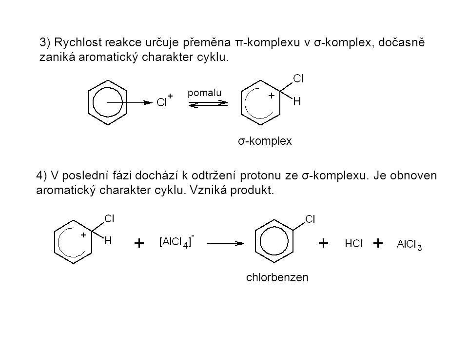 3) Rychlost reakce určuje přeměna π-komplexu v σ-komplex, dočasně zaniká aromatický charakter cyklu. σ-komplex pomalu 4) V poslední fázi dochází k odt