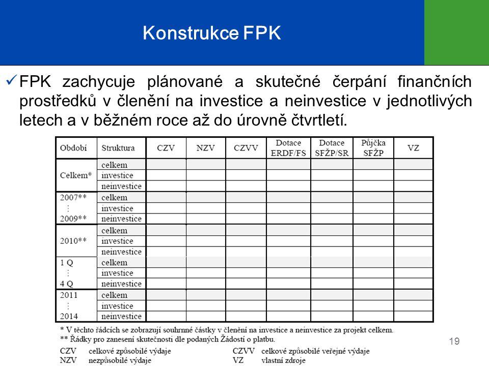 Konstrukce FPK FPK zachycuje plánované a skutečné čerpání finančních prostředků v členění na investice a neinvestice v jednotlivých letech a v běžném roce až do úrovně čtvrtletí.