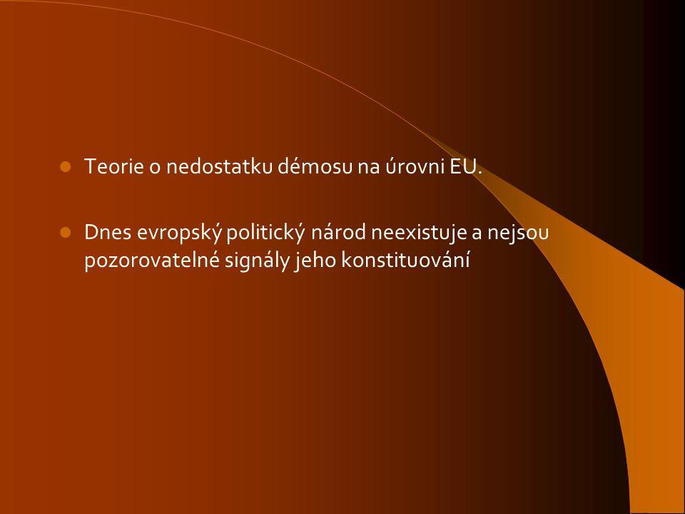Teorie o nedostatku démosu na úrovni EU. Dnes evropský politický národ neexistuje a nejsou pozorovatelné signály jeho konstituování