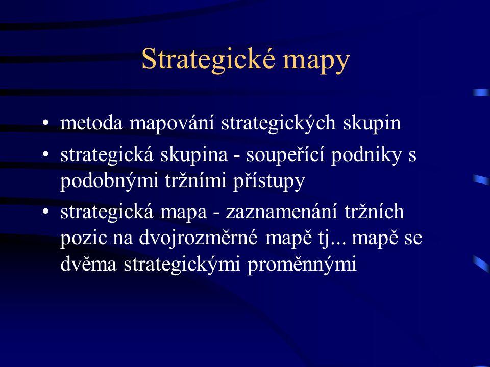 Strategické mapy metoda mapování strategických skupin strategická skupina - soupeřící podniky s podobnými tržními přístupy strategická mapa - zaznamen