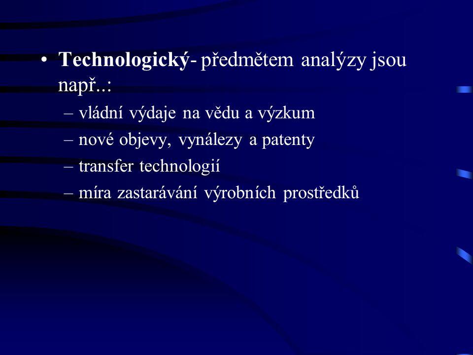Technologický- předmětem analýzy jsou např..: –vládní výdaje na vědu a výzkum –nové objevy, vynálezy a patenty –transfer technologií –míra zastarávání
