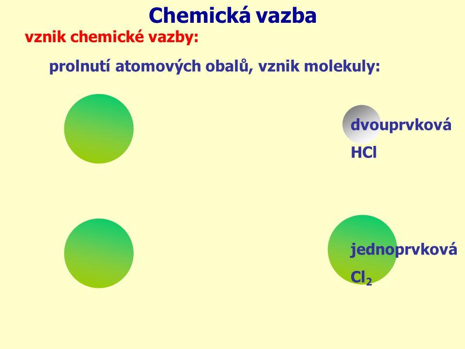 prolnutí atomových obalů, vznik molekuly: vznik chemické vazby: Chemická vazba dvouprvková HCl jednoprvková Cl 2
