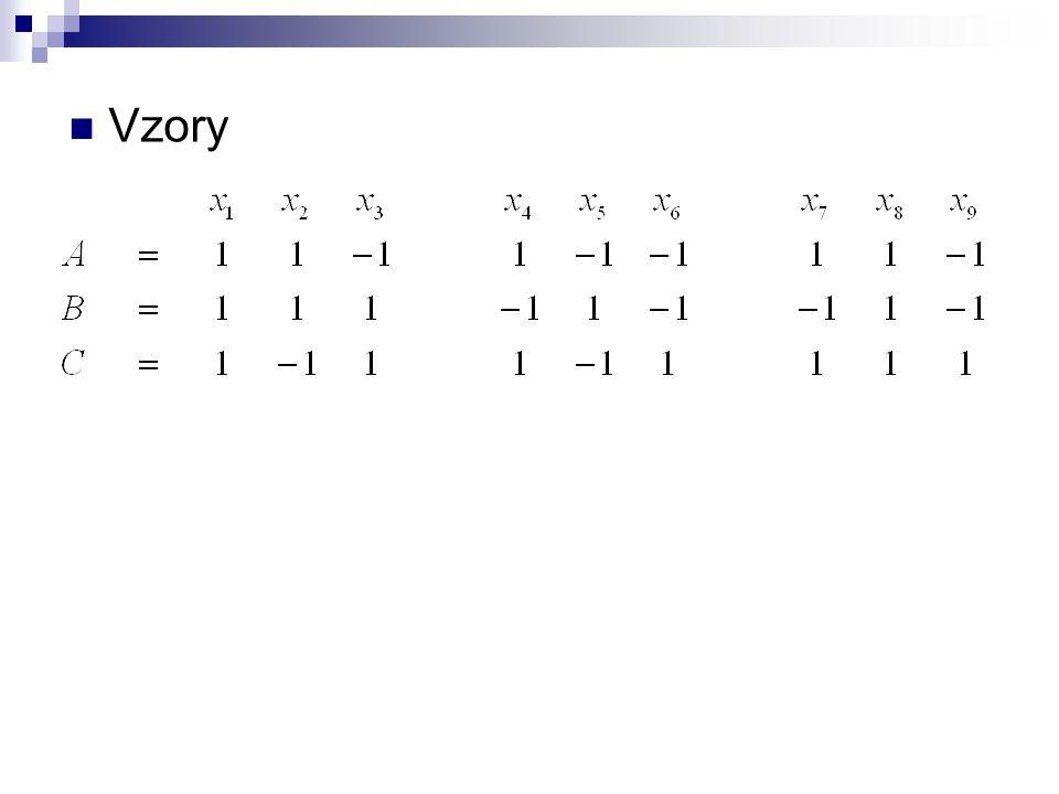 ½ ½ A - ½ - ½1 ½ -1 ½ 1 - ½ - ½ ½ -1 ½1 B -1 - ½ -½ - ½ -1 ½ -½ -1 ½ -1 ½ ½ -1 C ½1 - ½ - ½ ½ 9/2 0 0+0+ 0+0+ 0+0+ x1x1 X2X2 x3x3 x4x4 x5x5 x6x6 x7x7 x8x8 x9x9 y