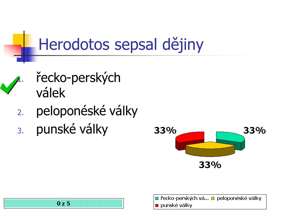 Autorem sochy Diskobolos je 0 z 5 1. Myron 2. Feidias 3. Polykleitos academic.reed.edu
