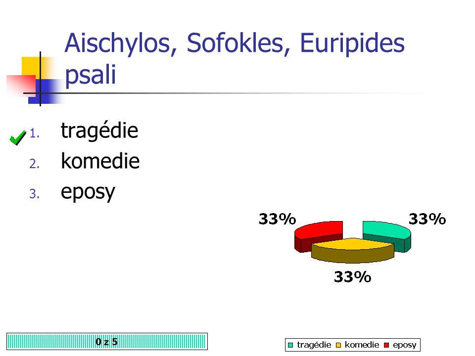 Dějiny peloponéské války sepsal 0 z 5 1. Herodotos 2. Homér 3. Thukydides